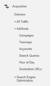 adwords drop down
