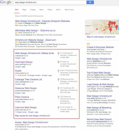 Google+ Business Pages